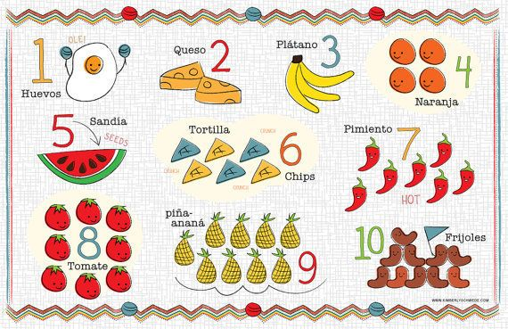 "$14.00, Bebe Bilingual. <a href=""https://www.etsy.com/listing/98422342/kids-spanish-number-and-food-chart?ref=related-5"" targ"