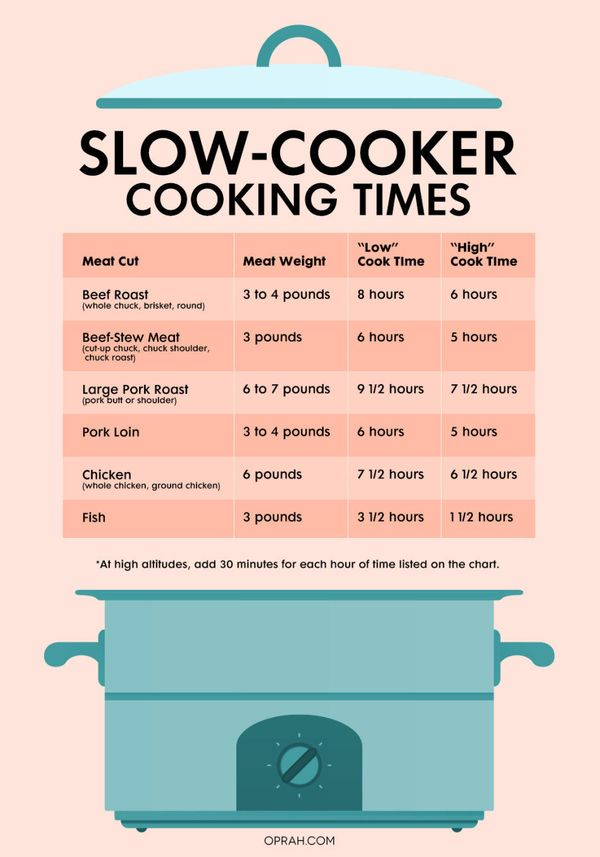 "Most slow cookers have just two settings: ""Low"" and ""High"" (if only everything in life were so simple). When time allows, we"