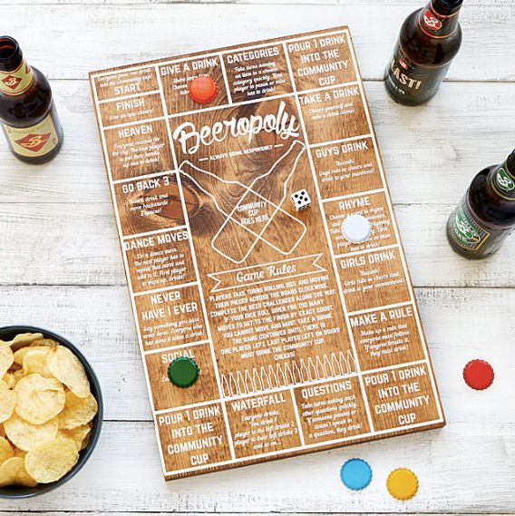 "<a href=""http://www.uncommongoods.com/product/beeropoly"" target=""_blank"">Beeropoly</a>, $32 at <a href=""http://www.uncommongo"