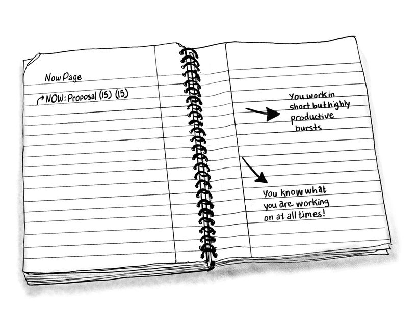The NOW page of the PDM journal helps you maintain your focus and intention.
