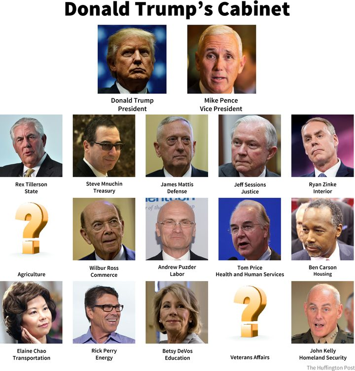 Us Cabinet: Donald Trump's Proposed Cabinet Is Very White, And Very