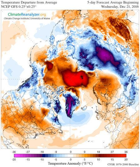 The red mass above the Arctic has topped out the scale on temperature