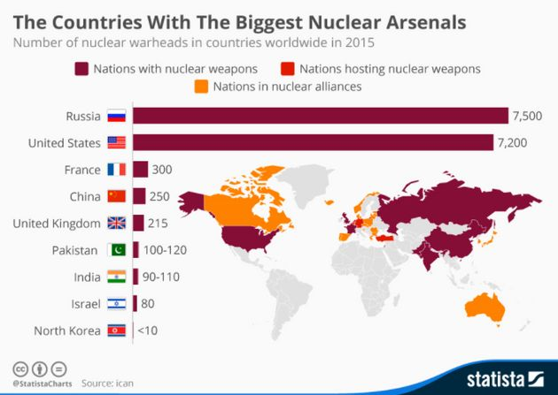 The countries with the most nuclear
