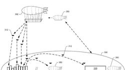 Amazon Has Casually Patented An Airship To Dispatch Its