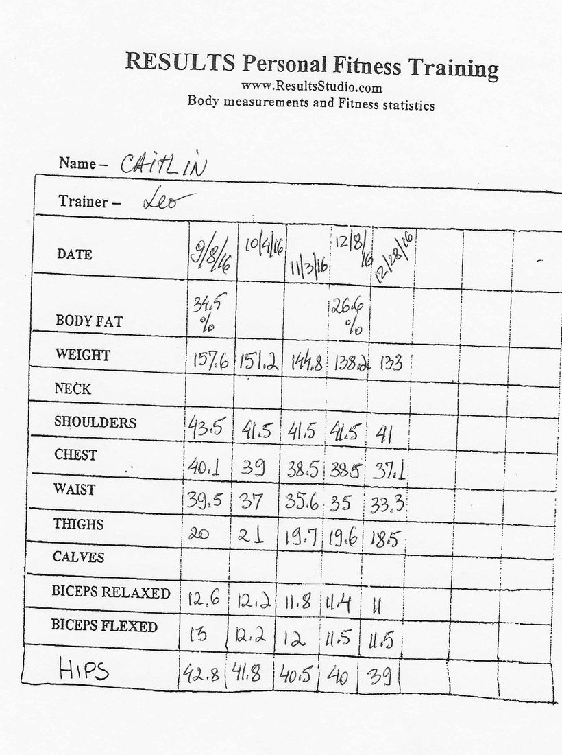 Caitlin body measurements and fitness statistics.
