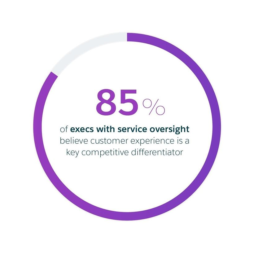 Customer service delivers key competitive differentiation
