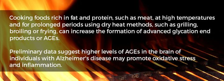 <p>Tip: If using dry-heat cooking (such as grilling, broiling, roasting, searing, stir-frying or pan-frying), marinate meat in something acidic, such as with lemon juice or vinegar, for one hour before cooking to help reduce advanced glycation end products (AGEs) formation. Use moist-heat cooking methods for meat and poultry more often, such as stewing and steaming (for example, by wrapping meat in parchment paper). This results in less formation of AGEs.</p>