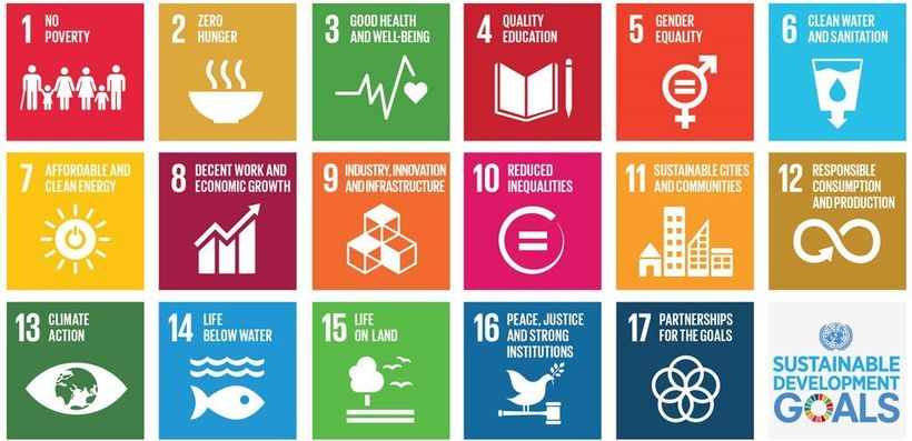 The United Nations 17 Global Goals for Sustainable Development
