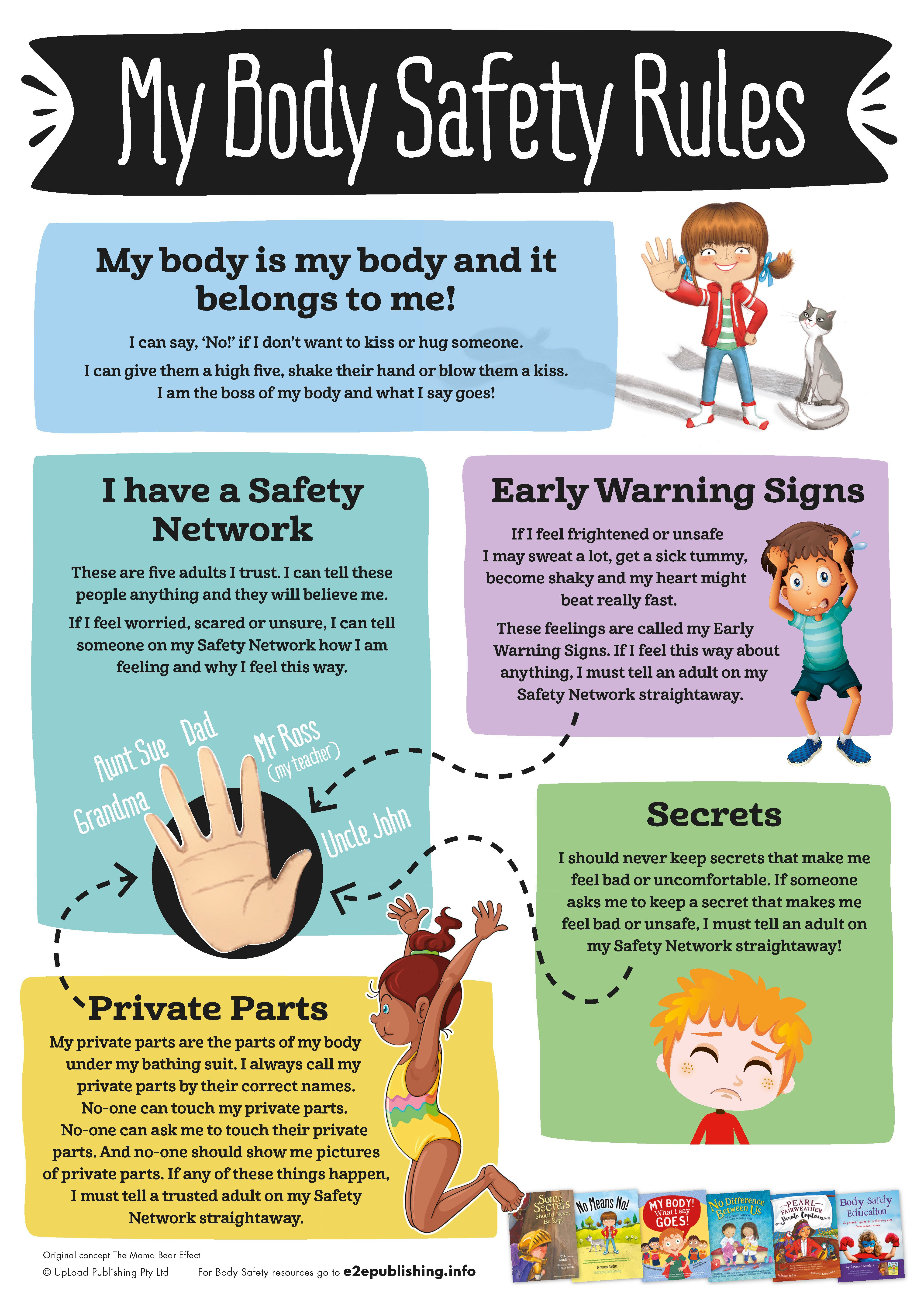 Signs of sexual abuse in boys