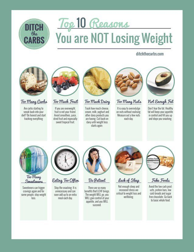 can you lose weight by eating less carbs