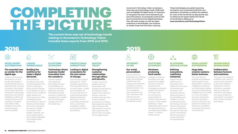 Completing the picture - 2015 and 2016 technology trends