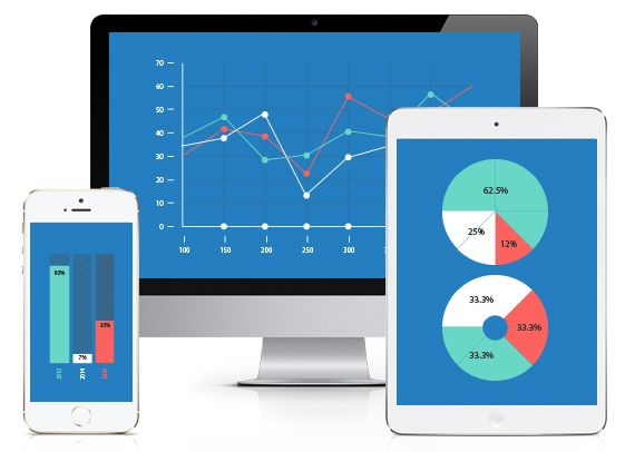 How To Allocate A Digital Marketing Budget For Your Brand | HuffPost