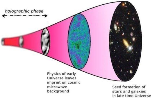 The Modern Universe May Have Originated From A Hologram, Scientists