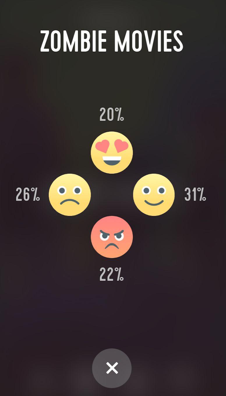 Dating website based on dislikes