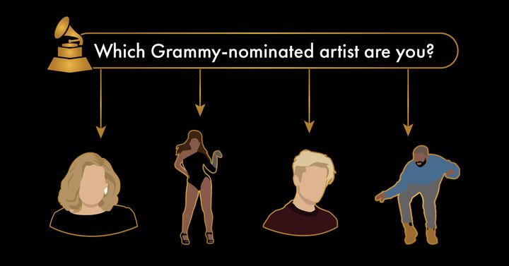 """Credit: <a rel=""""nofollow"""" href=""""https://www.lucidchart.com/pages/flowcharts/which-grammy-nominated-artist-are-you"""" target=""""_b"""