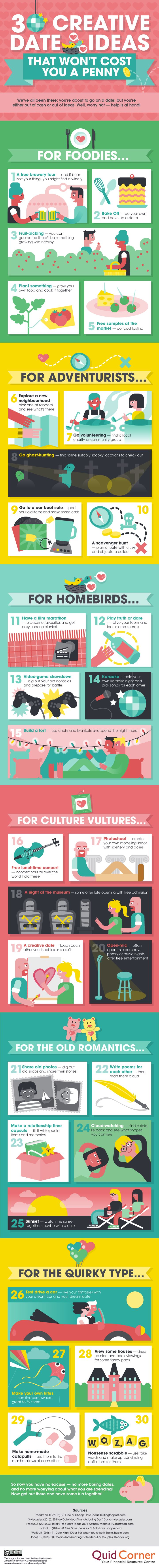 30 Totally Fun Date Ideas For Couples Ballin On A Budget Huffpost Life