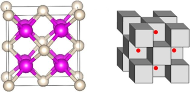 Scientists Create Helium Compound That Could Rewrite The