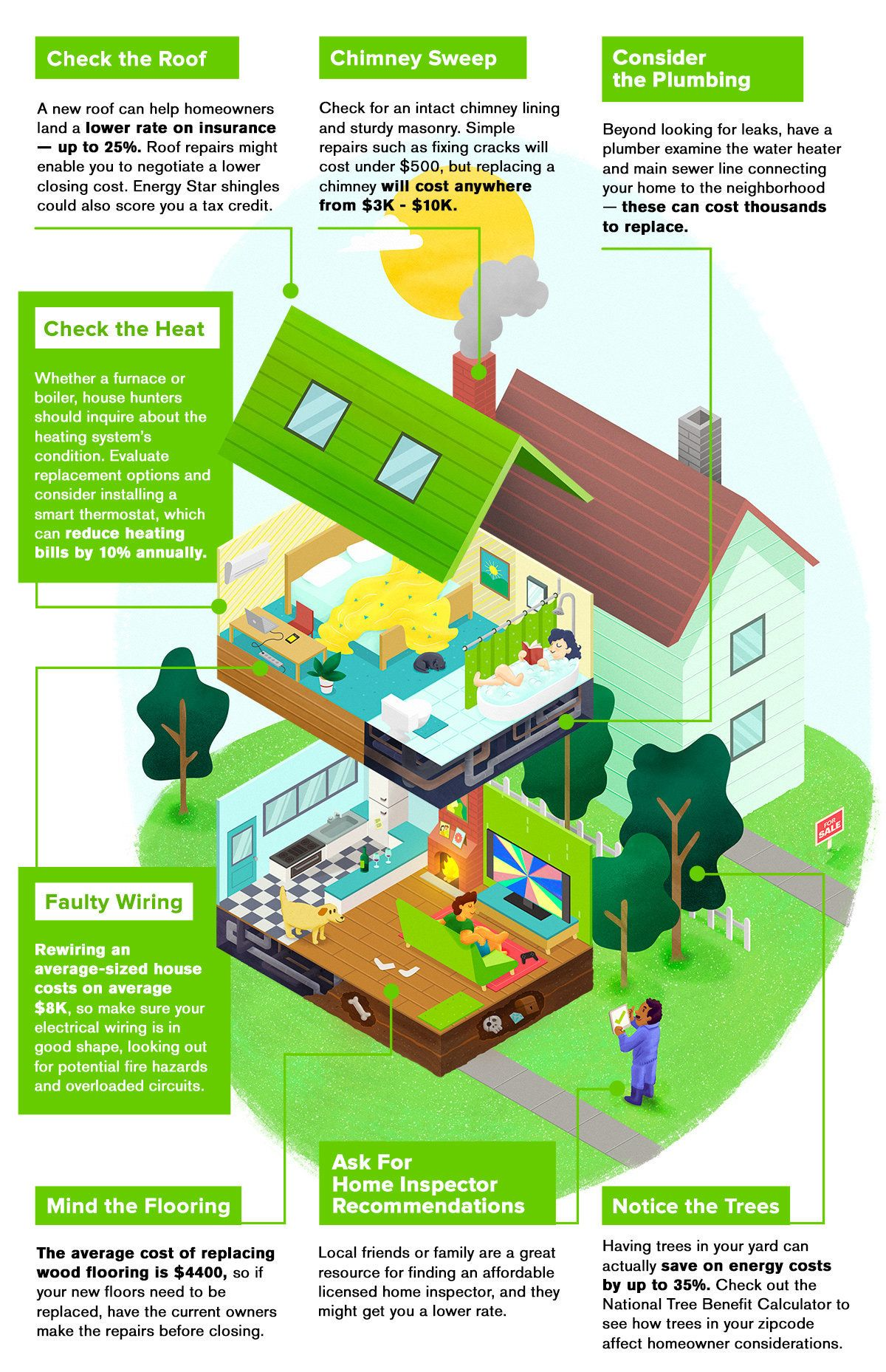 Green Ways To Heat Your Home Affordable Going Carbon