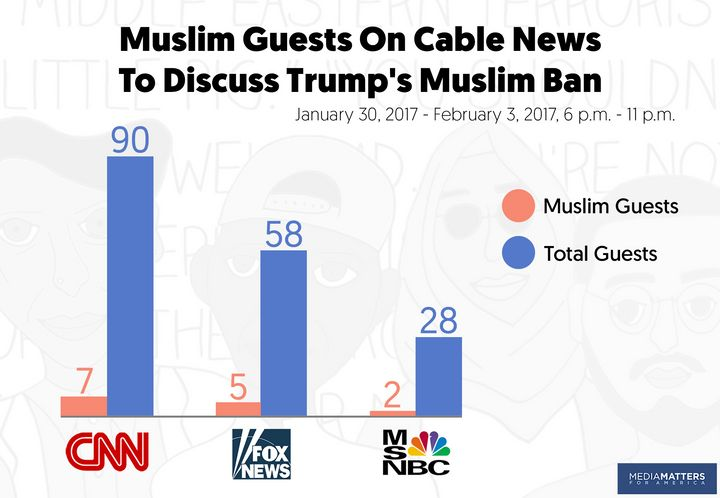 Very few Muslim experts appeared on CNN, Fox News or MSNBC to discuss the Trump administration's executive order that targets