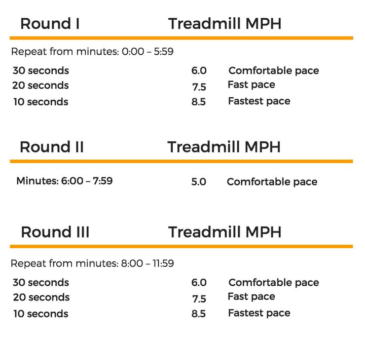 <p>Treadmill HIIT Workout</p>