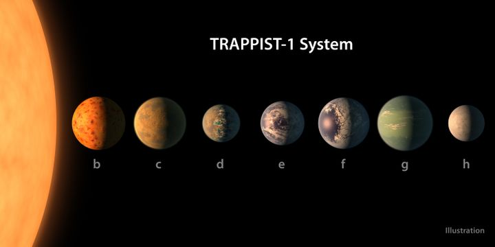 Meet our new neighbors. These seven Earth-sized planets are located about 40 light-years away from Earth, scientists said Wed