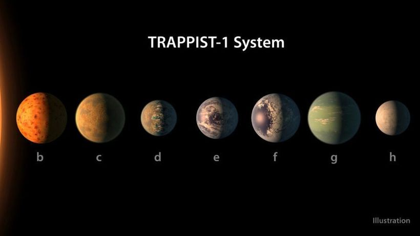 Earth-size worlds found orbiting star; could hold life