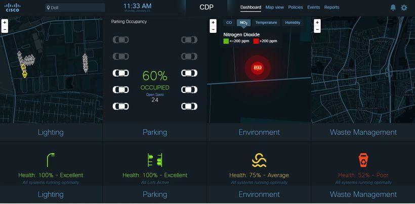Screenshot of the <em>Smart+Connected Digital Platform for cities</em> (CDP), providing the real-time status of lighting, par