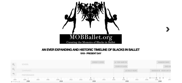 MoBBallet highlights significant dates in the history of ballet with an interactive timeline.