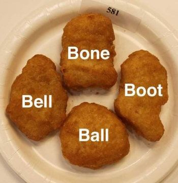 The four McNugget shapes, labeled by name.