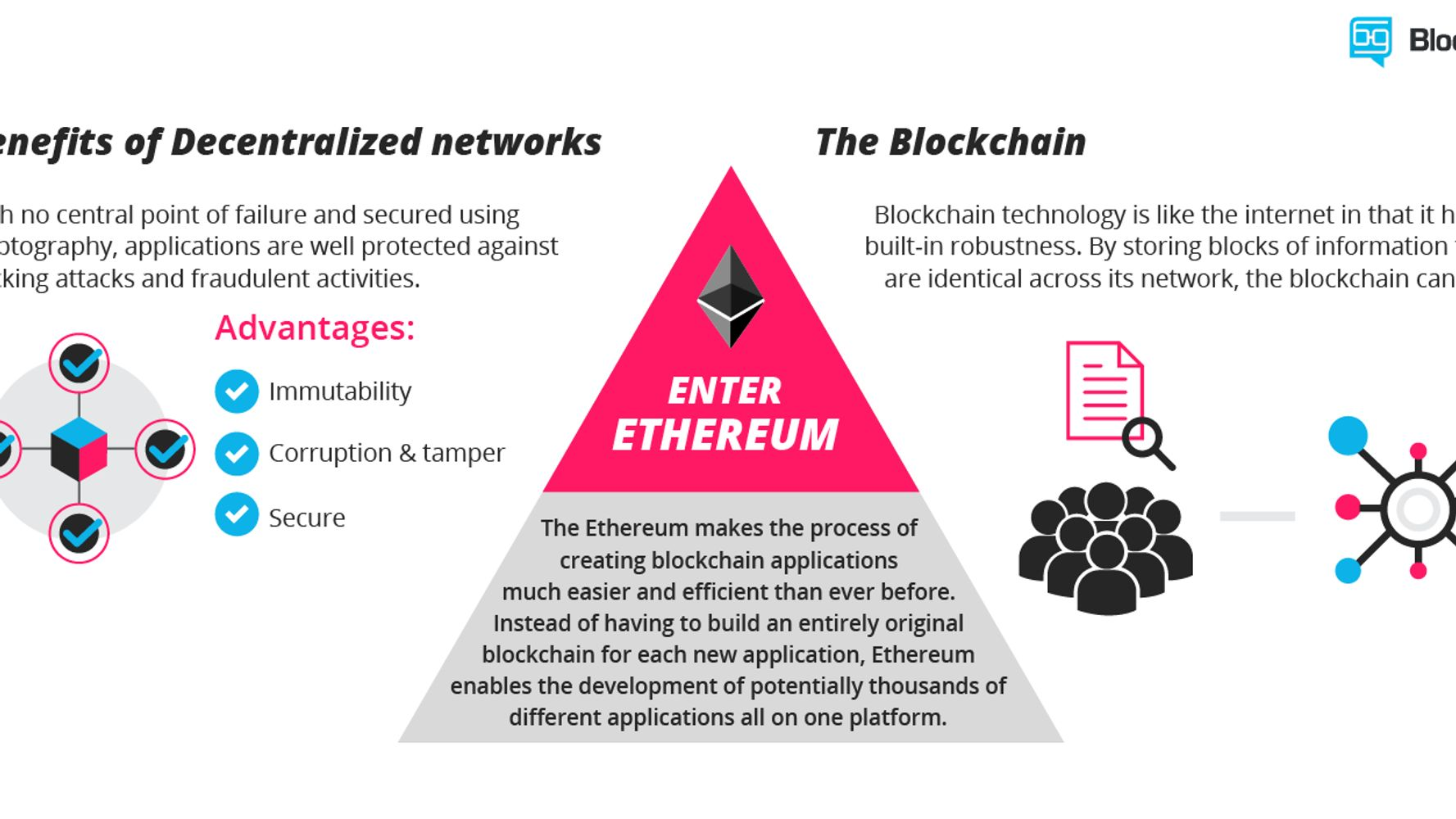 Ethereum Mining 101: Your Complete Guide | HuffPost