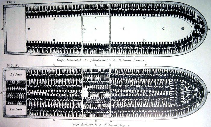 Enslaved Africans being transported to the Americas.