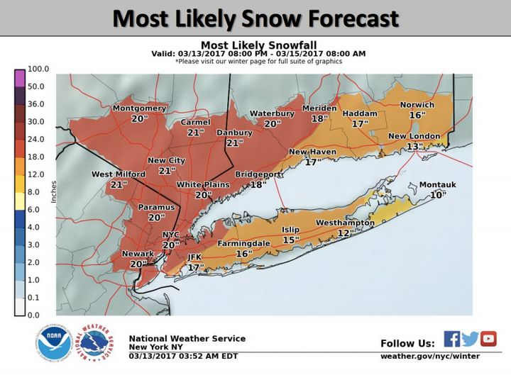 The National Weather Service expects thatNew York City will see 20 inches of snow. The maximum forecastfor the re