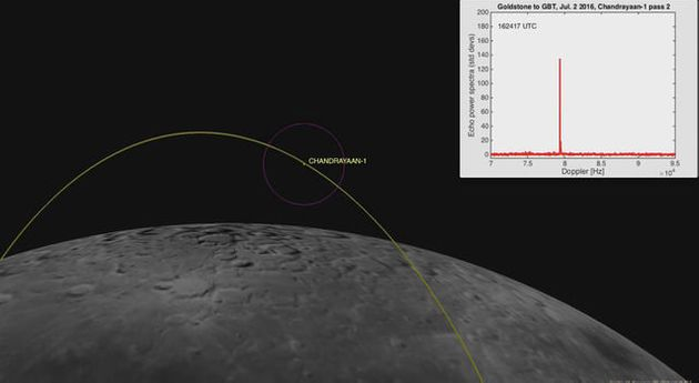 India's Long-Lost Lunar Orbiter Has Finally Been