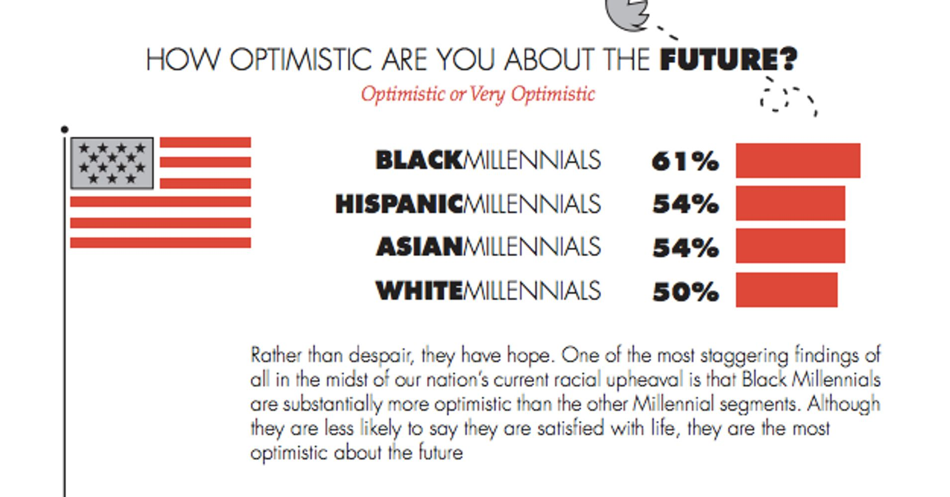 "Richards/Lerma releases second ""Millennials Deconstructed"" report"