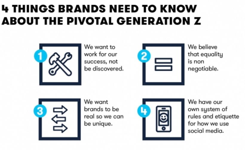 Futurecast - Getting to Know the Pivotals: How Generation Z is Different From Millennials