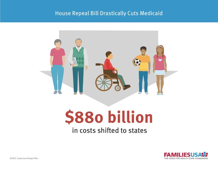 "<p>The Trumpcare/AHCA bill is devastating for <a rel=""nofollow"" href=""http://familiesusa.org/"" target=""_blank"">Medicaid patients and families</a>.</p>"