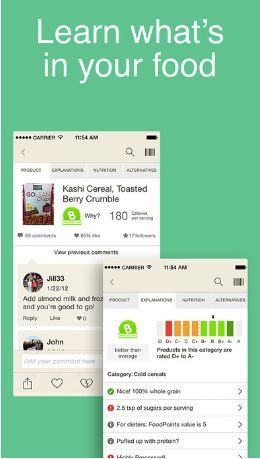 The Best Apps For Healthy Weight