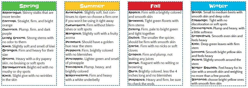 <em>Common Threads' seasonal produce guide helps families determine which fresh fruits and vegetables will be most affordable