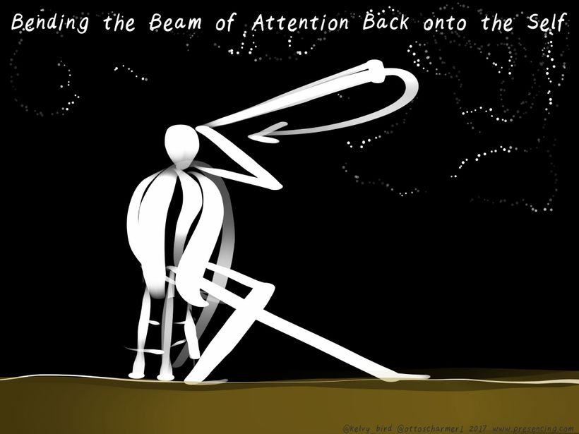 Image 2: Bending the Beam of Attention Back onto Ourselves