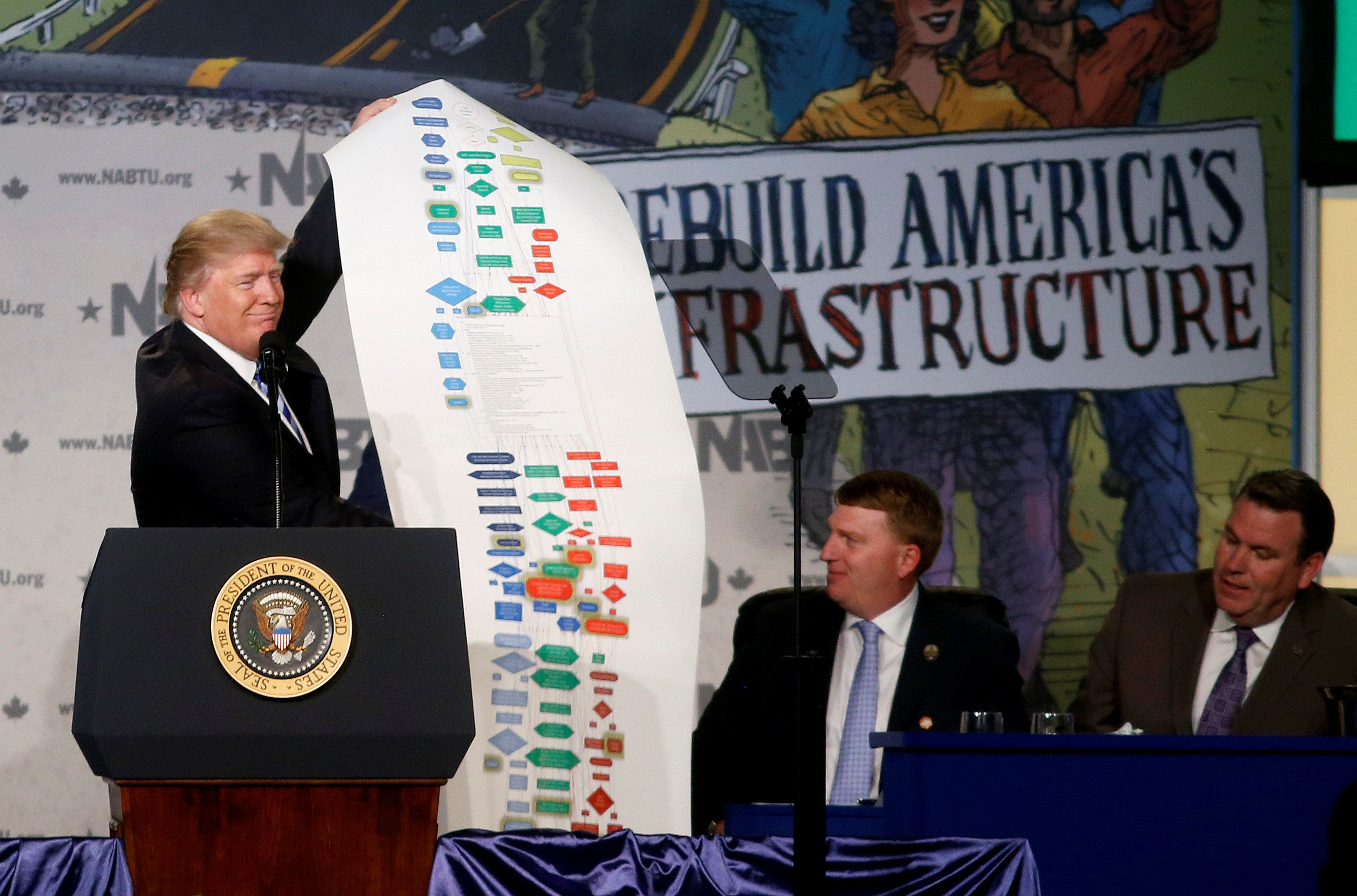 U.S. President Donald Trump holds up a chart showing the complexity of regulations as he speaks at the 2017 North America's Building Trades Unions National Legislative Conference in Washington, U.S., April 4, 2017.      REUTERS/Joshua Roberts