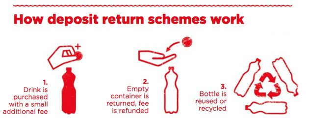 Coca-Cola Producing More Than 100 Billion Throwaway Plastic Bottles Every Year, Says