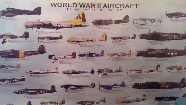 Ahora mismo, yo podría decir el modelo de muchos de estos aviones. Mi hijo se conoce