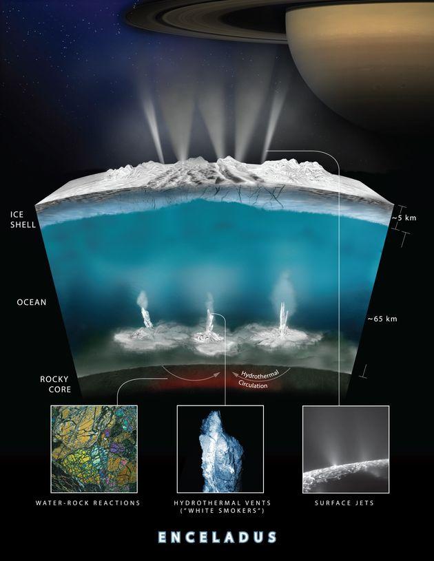 NASA Says Saturn's Icy Moon Enceladus Could Harbour Alien