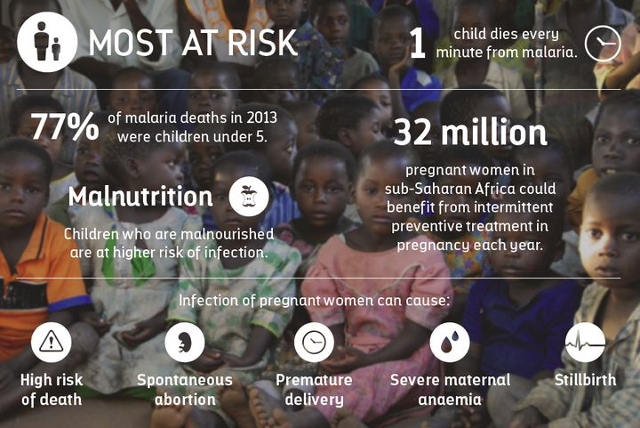 Children and pregnant women who contract the disease suffer serious health complications.