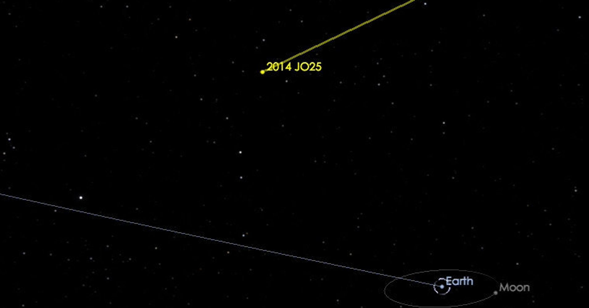 Large Asteroid To Pass By Earth Today | HuffPost