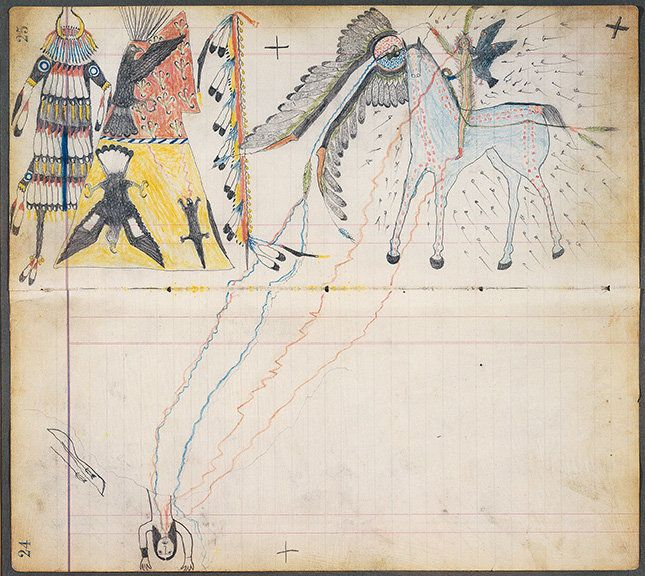 "A medicine vision by an unrecorded Arapaho artist -- attributed to ""Henderson Ledger Artist A,"" also known as Hor"