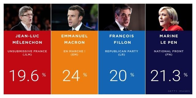 French presidential elections: system, features and interesting facts 4