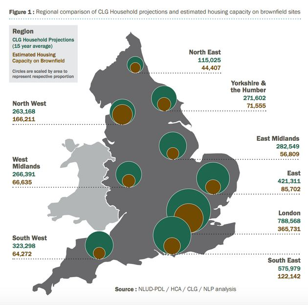 An analysis of brownfield sites versus need from