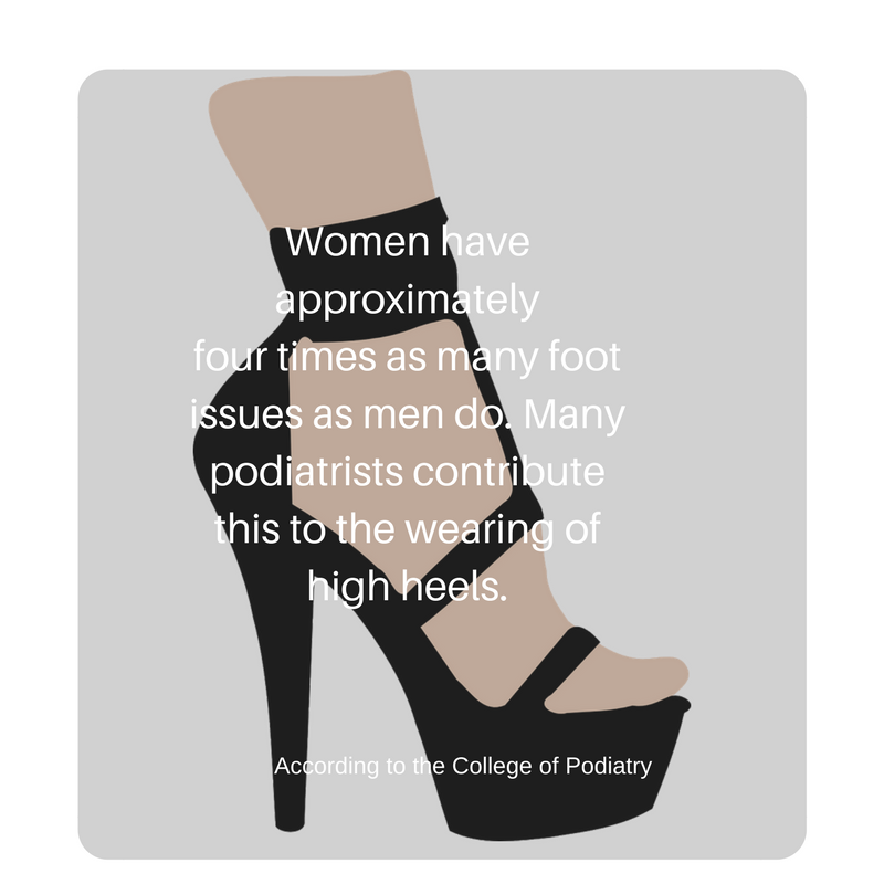 High Heels Can Be Causing Back, Knee