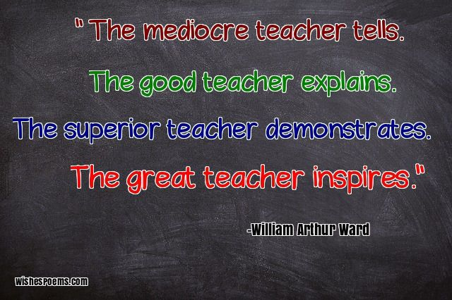 Quotes On Importance Of Sports In Students Life Classy 35 Happy Teachers' Day Wishes & Images  Huffpost